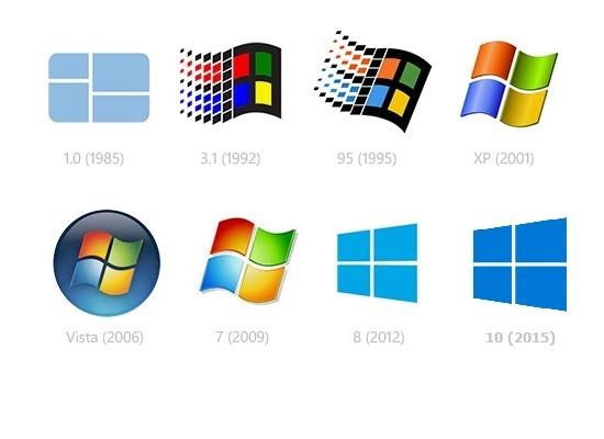 Microsoft logon kehitys_kuvituskuva